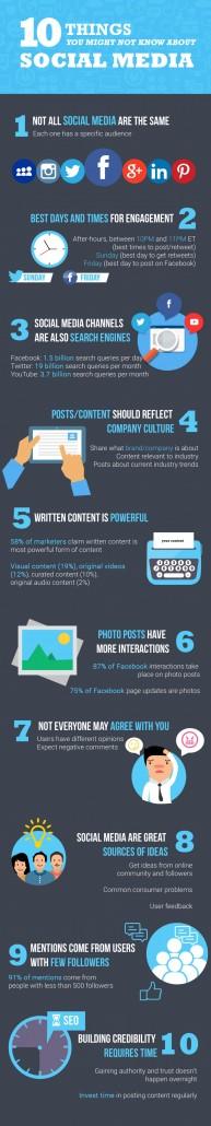 10-zaken-over-social-media-die-je-hoort-te-weten-infographic